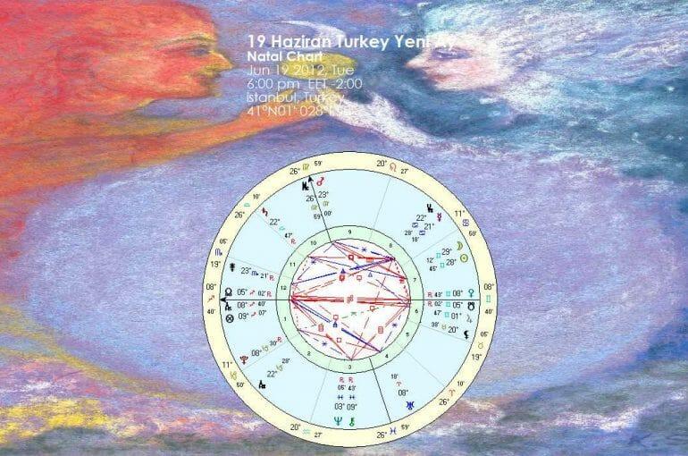 19 Haziran Yeni Ay ve Yengeç Dönencesi (Summer Solstice)