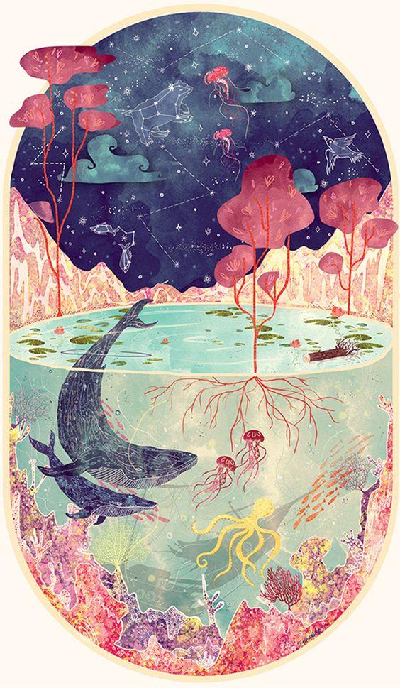 by Swabhu Kowli